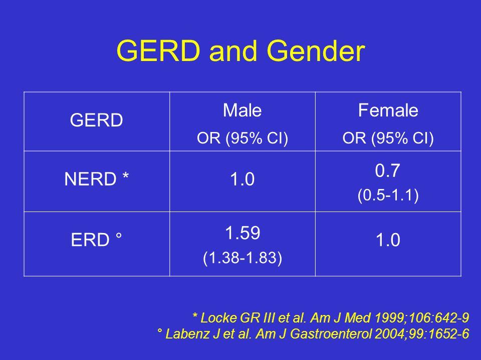 GERD and Gender GERD Male OR (95% CI) Female OR (95% CI) NERD *1.0 0.7 (0.5-1.1) ERD ° 1.59 (1.38-1.83) 1.0 * Locke GR III et al. Am J Med 1999;106:64