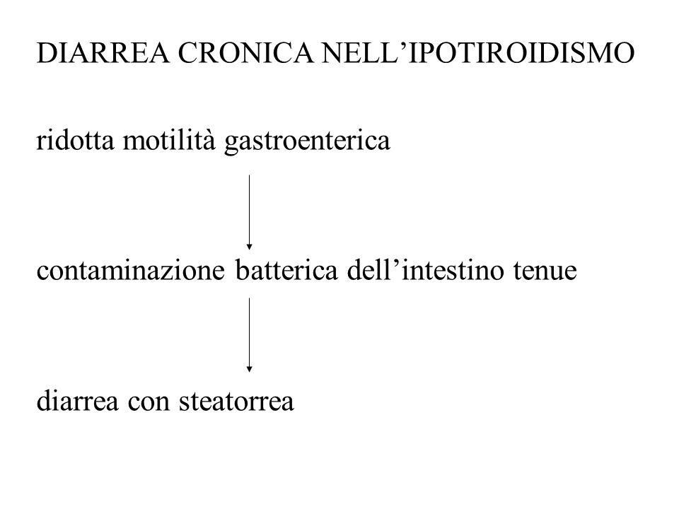 DIARREA CRONICA NELLIPOTIROIDISMO ridotta motilità gastroenterica contaminazione batterica dellintestino tenue diarrea con steatorrea