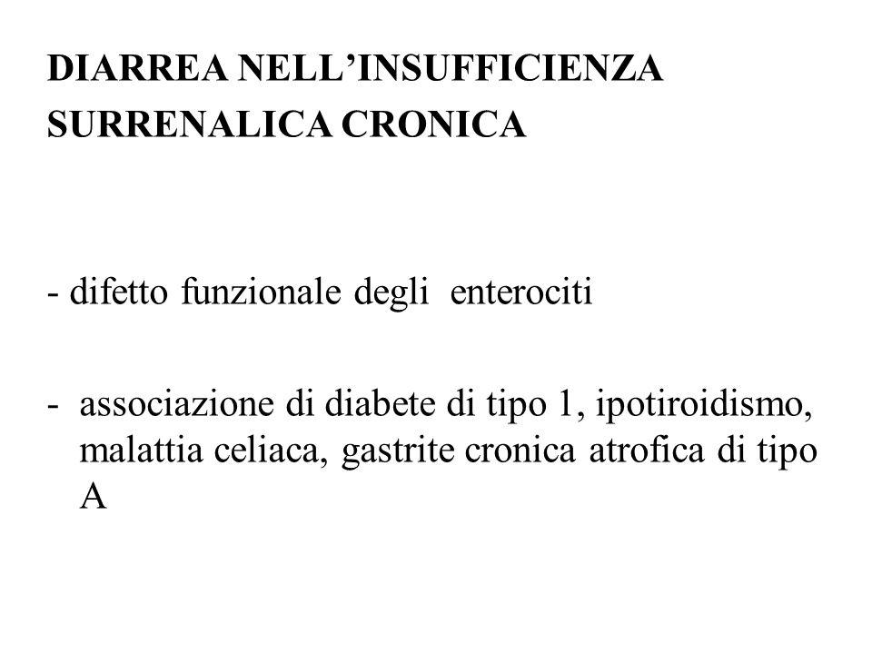 DIARREA NELLINSUFFICIENZA SURRENALICA CRONICA - difetto funzionale degli enterociti -associazione di diabete di tipo 1, ipotiroidismo, malattia celiaca, gastrite cronica atrofica di tipo A