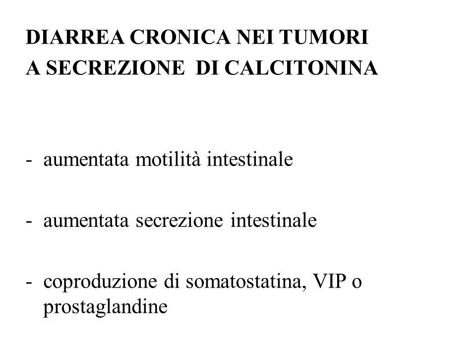 DIARREA CRONICA NEI TUMORI A SECREZIONE DI CALCITONINA -aumentata motilità intestinale -aumentata secrezione intestinale -coproduzione di somatostatina, VIP o prostaglandine