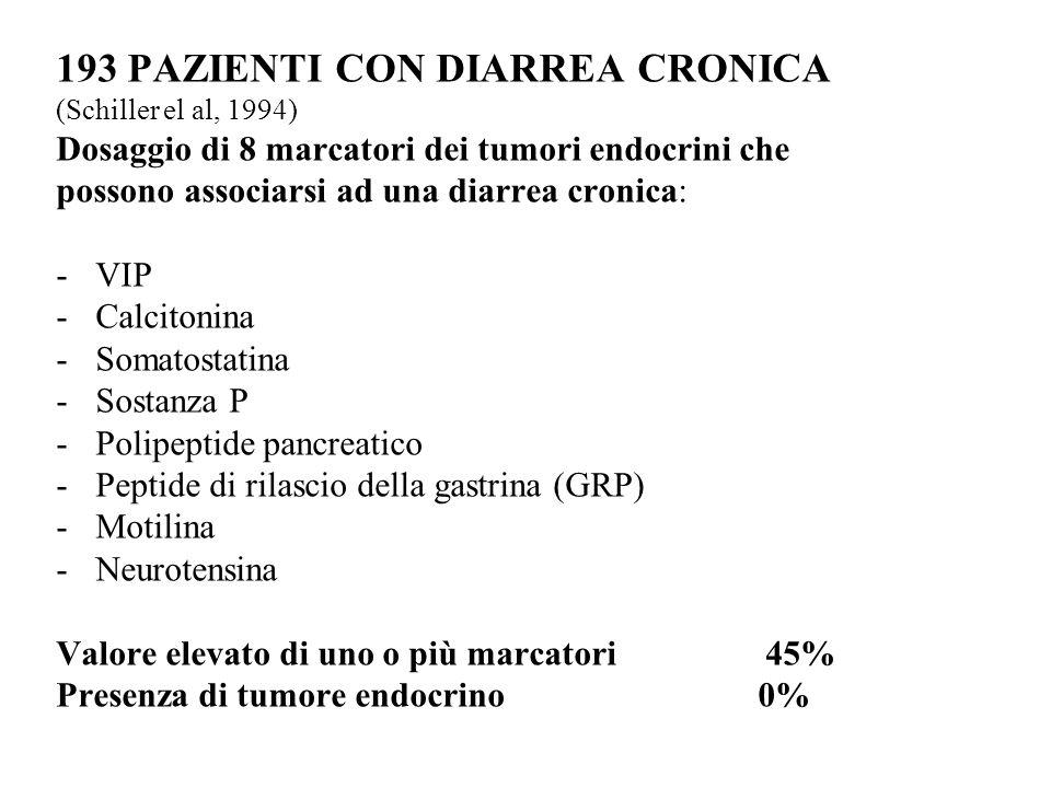 193 PAZIENTI CON DIARREA CRONICA (Schiller el al, 1994) Dosaggio di 8 marcatori dei tumori endocrini che possono associarsi ad una diarrea cronica: -VIP -Calcitonina -Somatostatina -Sostanza P -Polipeptide pancreatico -Peptide di rilascio della gastrina (GRP) -Motilina -Neurotensina Valore elevato di uno o più marcatori 45% Presenza di tumore endocrino 0%