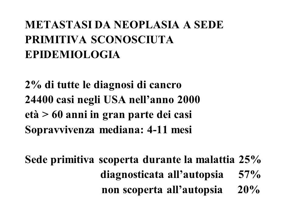 METASTASI DA NEOPLASIA A SEDE PRIMITIVA SCONOSCIUTA EPIDEMIOLOGIA 2% di tutte le diagnosi di cancro 24400 casi negli USA nellanno 2000 età > 60 anni i