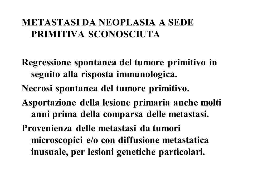 METASTASI DA NEOPLASIA A SEDE PRIMITIVA SCONOSCIUTA Regressione spontanea del tumore primitivo in seguito alla risposta immunologica. Necrosi spontane