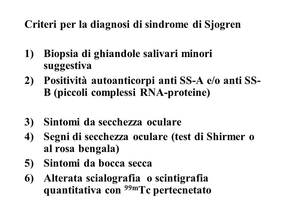 Criteri per la diagnosi di sindrome di Sjogren 1)Biopsia di ghiandole salivari minori suggestiva 2)Positività autoanticorpi anti SS-A e/o anti SS- B (piccoli complessi RNA-proteine) 3)Sintomi da secchezza oculare 4)Segni di secchezza oculare (test di Shirmer o al rosa bengala) 5)Sintomi da bocca secca 6)Alterata scialografia o scintigrafia quantitativa con 99m Tc pertecnetato