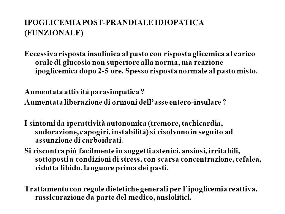 IPOGLICEMIA POST-PRANDIALE IDIOPATICA (FUNZIONALE) Eccessiva risposta insulinica al pasto con risposta glicemica al carico orale di glucosio non superiore alla norma, ma reazione ipoglicemica dopo 2-5 ore.