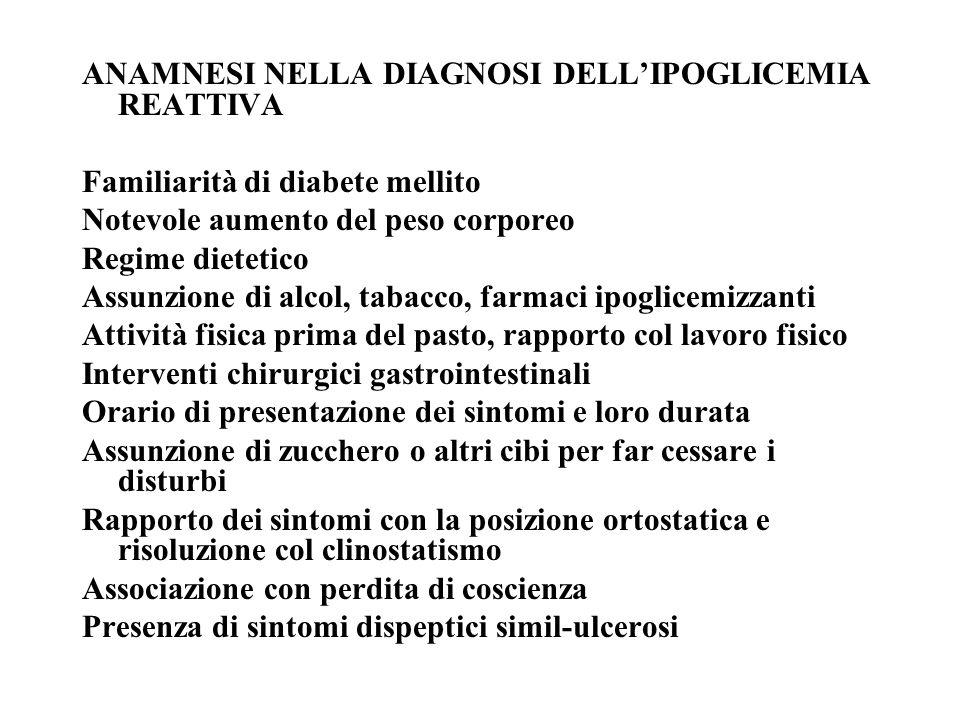 ANAMNESI NELLA DIAGNOSI DELLIPOGLICEMIA REATTIVA Familiarità di diabete mellito Notevole aumento del peso corporeo Regime dietetico Assunzione di alco