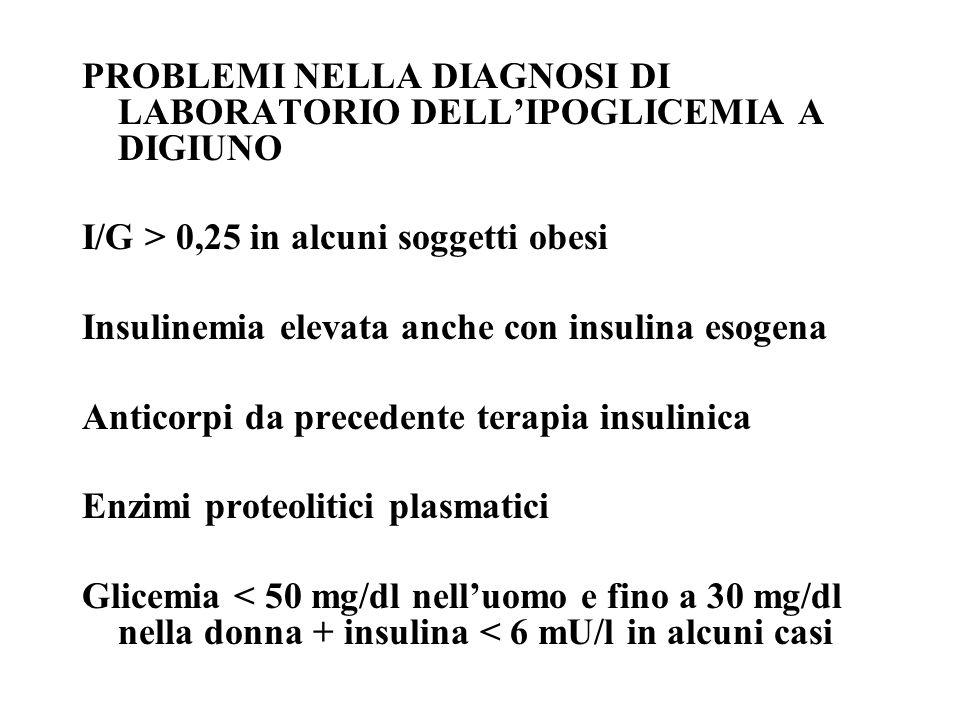 PROBLEMI NELLA DIAGNOSI DI LABORATORIO DELLIPOGLICEMIA A DIGIUNO I/G > 0,25 in alcuni soggetti obesi Insulinemia elevata anche con insulina esogena Anticorpi da precedente terapia insulinica Enzimi proteolitici plasmatici Glicemia < 50 mg/dl nelluomo e fino a 30 mg/dl nella donna + insulina < 6 mU/l in alcuni casi