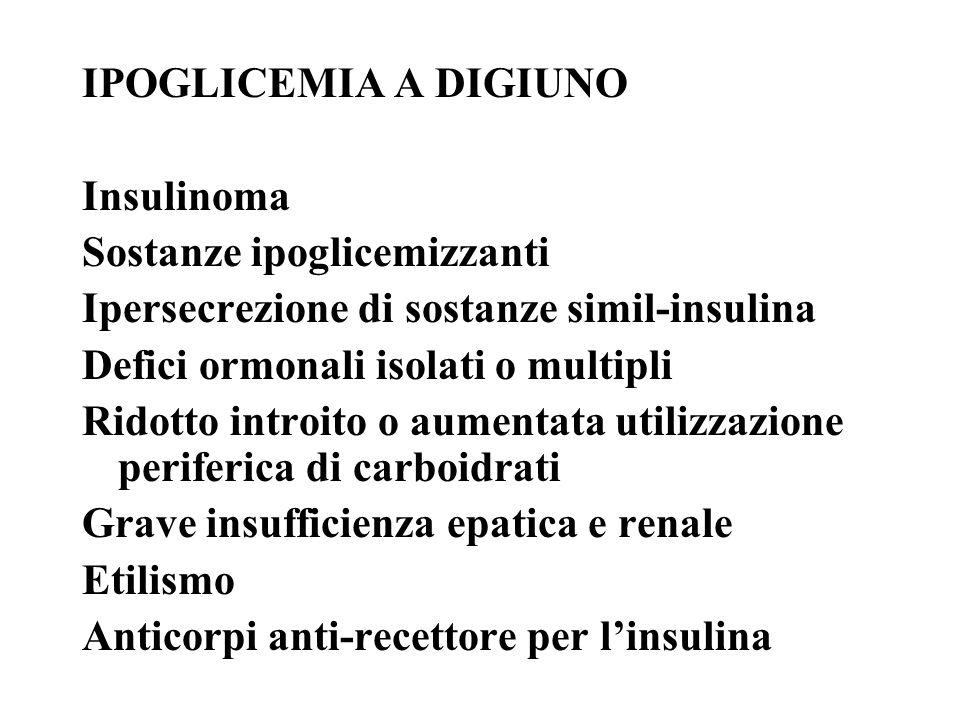 IPOGLICEMIA A DIGIUNO Insulinoma Sostanze ipoglicemizzanti Ipersecrezione di sostanze simil-insulina Defici ormonali isolati o multipli Ridotto introito o aumentata utilizzazione periferica di carboidrati Grave insufficienza epatica e renale Etilismo Anticorpi anti-recettore per linsulina