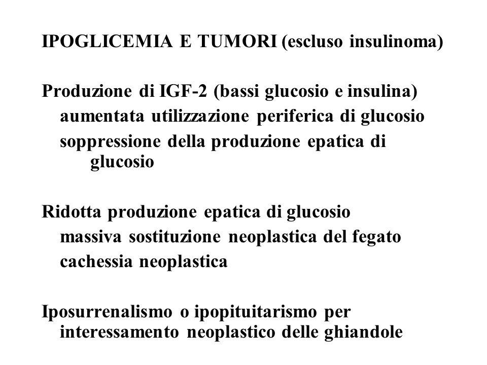 IPOGLICEMIA E TUMORI (escluso insulinoma) Produzione di IGF-2 (bassi glucosio e insulina) aumentata utilizzazione periferica di glucosio soppressione della produzione epatica di glucosio Ridotta produzione epatica di glucosio massiva sostituzione neoplastica del fegato cachessia neoplastica Iposurrenalismo o ipopituitarismo per interessamento neoplastico delle ghiandole