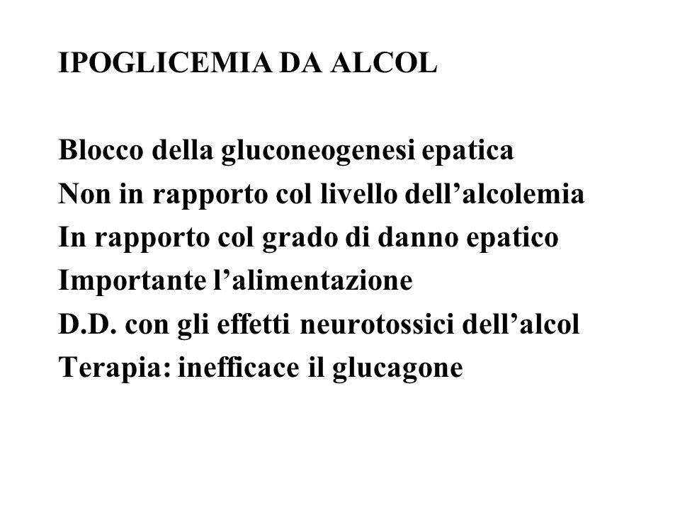 IPOGLICEMIA DA ALCOL Blocco della gluconeogenesi epatica Non in rapporto col livello dellalcolemia In rapporto col grado di danno epatico Importante lalimentazione D.D.