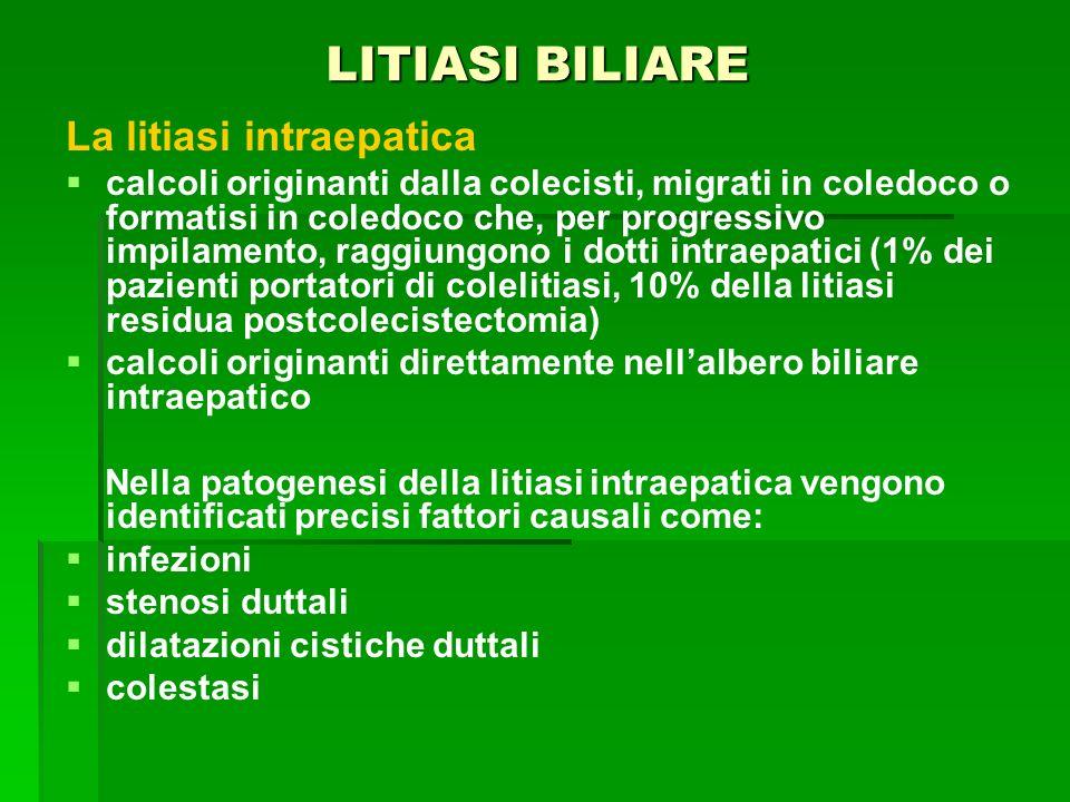 LITIASI BILIARE LITIASI BILIARE La litiasi intraepatica calcoli originanti dalla colecisti, migrati in coledoco o formatisi in coledoco che, per progr