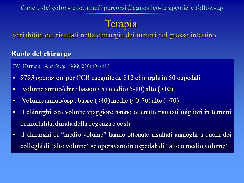 9793 operazioni per CCR eseguite da 812 chirurghi in 50 ospedali9793 operazioni per CCR eseguite da 812 chirurghi in 50 ospedali Volume annuo/chir.: b