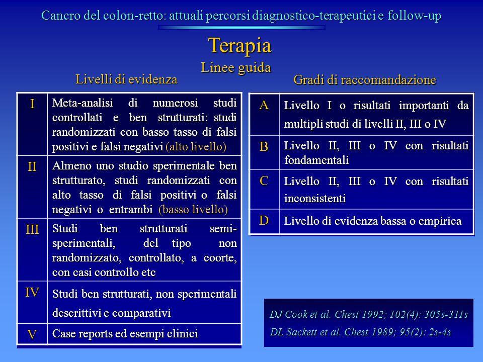 Livelli di evidenza. DJ Cook et al. Chest 1992; 102(4): 305s-311s DL Sackett et al. Chest 1989; 95(2): 2s-4s I Meta-analisi di numerosi studi controll