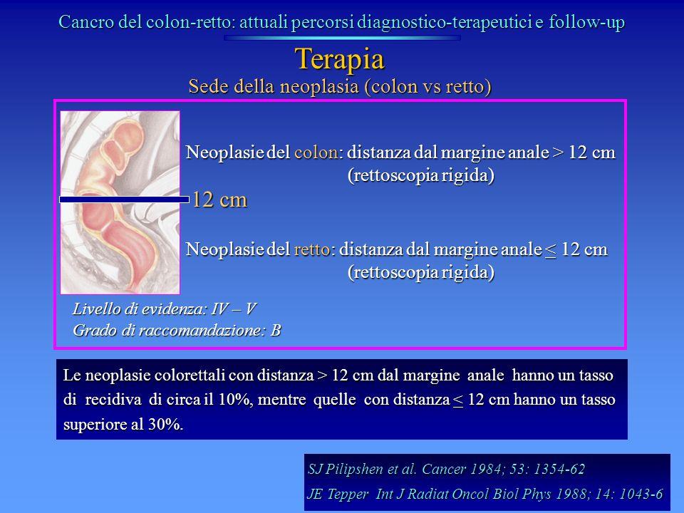 Sede della neoplasia (colon vs retto) 12 cm Neoplasie del colon: distanza dal margine anale > 12 cm (rettoscopia rigida) (rettoscopia rigida) Neoplasi