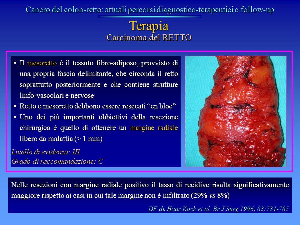 Carcinoma del RETTO Terapia Il mesoretto è il tessuto fibro-adiposo, provvisto di una propria fascia delimitante, che circonda il retto soprattutto po