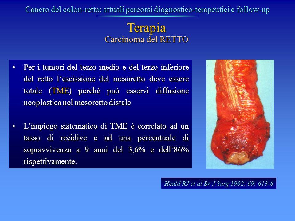 Carcinoma del RETTO Terapia Per i tumori del terzo medio e del terzo inferiore del retto lescissione del mesoretto deve essere totale (TME) perché può
