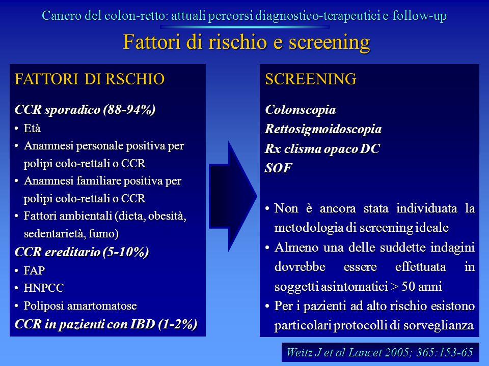 SCREENINGColonscopiaRettosigmoidoscopia Rx clisma opaco DC SOF Non è ancora stata individuata la metodologia di screening idealeNon è ancora stata ind
