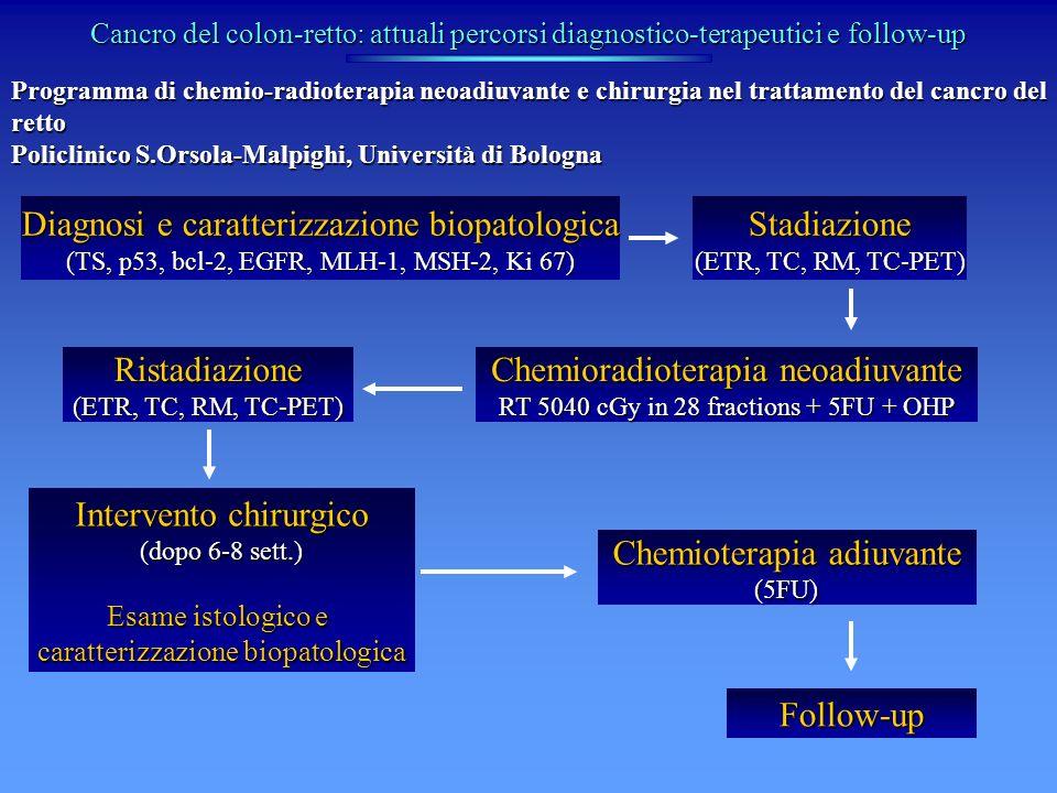 Programma di chemio-radioterapia neoadiuvante e chirurgia nel trattamento del cancro del retto Policlinico S.Orsola-Malpighi, Università di Bologna Di