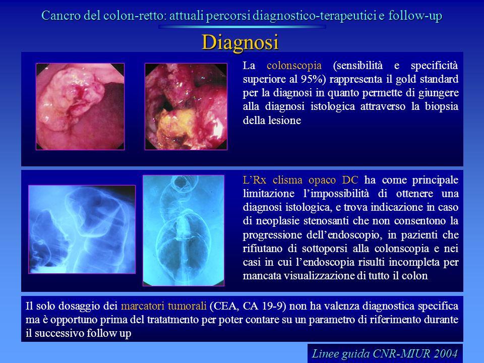 Diagnosi La colonscopia (sensibilità e specificità superiore al 95%) rappresenta il gold standard per la diagnosi in quanto permette di giungere alla