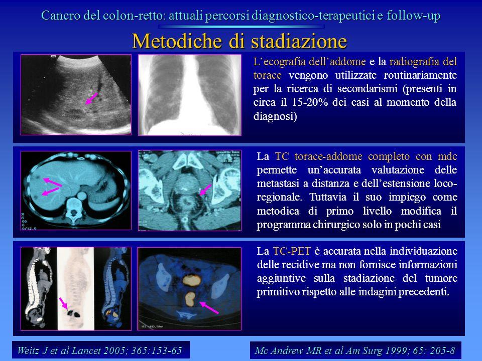 Metodiche di stadiazione Lecografia delladdome e la radiografia del torace vengono utilizzate routinariamente per la ricerca di secondarismi (presenti