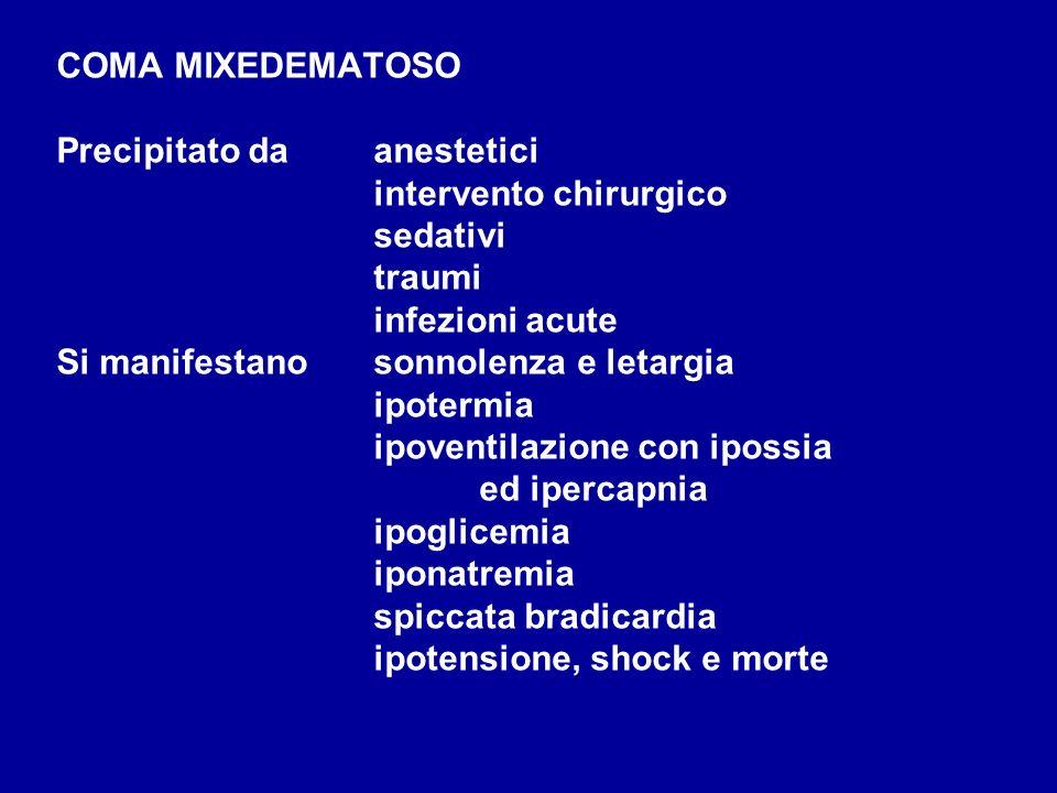 COMA MIXEDEMATOSO Precipitato daanestetici intervento chirurgico sedativi traumi infezioni acute Si manifestanosonnolenza e letargia ipotermia ipovent