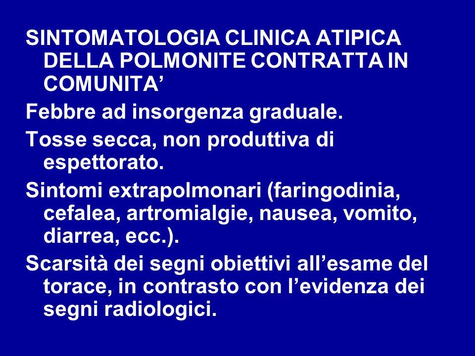 SINTOMATOLOGIA CLINICA ATIPICA DELLA POLMONITE CONTRATTA IN COMUNITA Febbre ad insorgenza graduale. Tosse secca, non produttiva di espettorato. Sintom