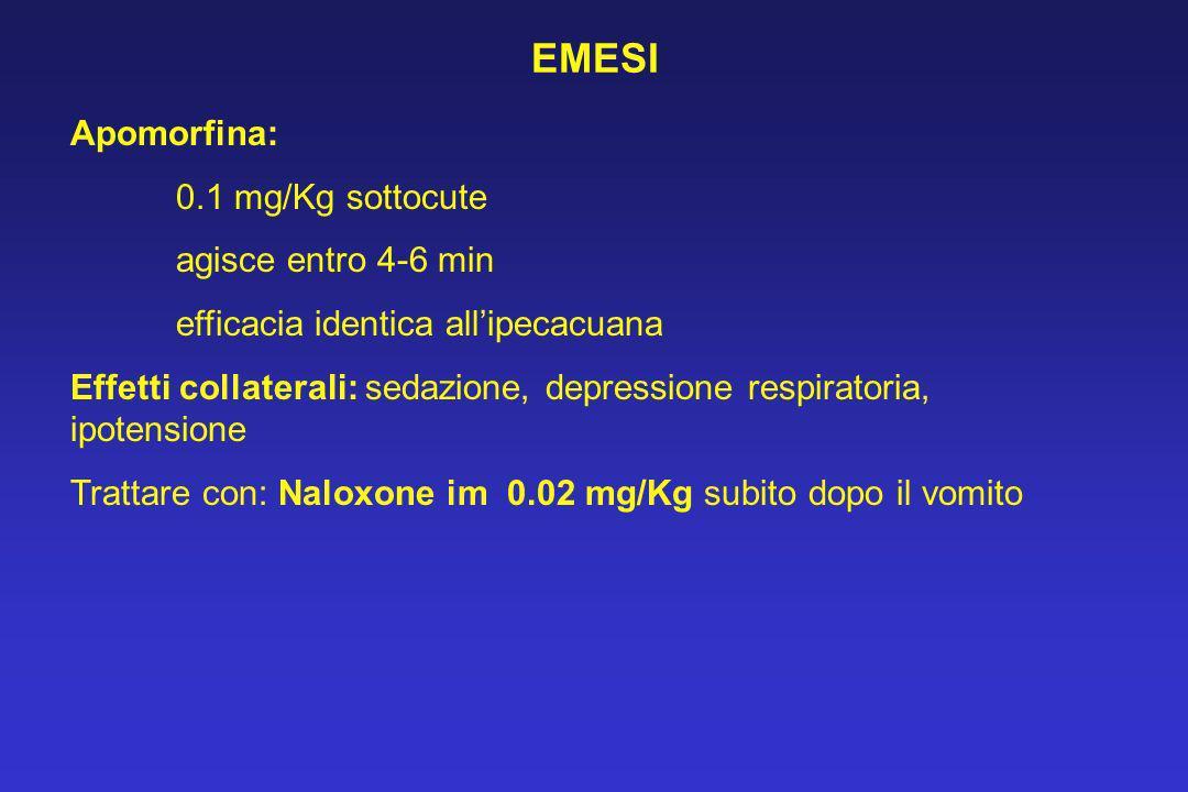 EMESI Apomorfina: 0.1 mg/Kg sottocute agisce entro 4-6 min efficacia identica allipecacuana Effetti collaterali: sedazione, depressione respiratoria,