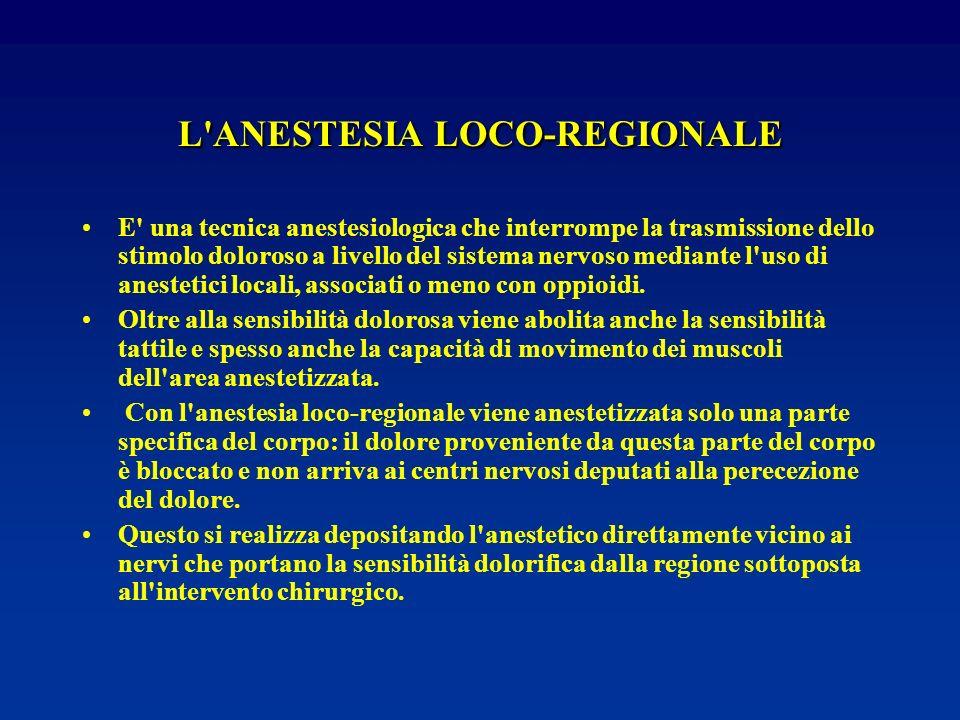 L'ANESTESIA LOCO-REGIONALE E' una tecnica anestesiologica che interrompe la trasmissione dello stimolo doloroso a livello del sistema nervoso mediante