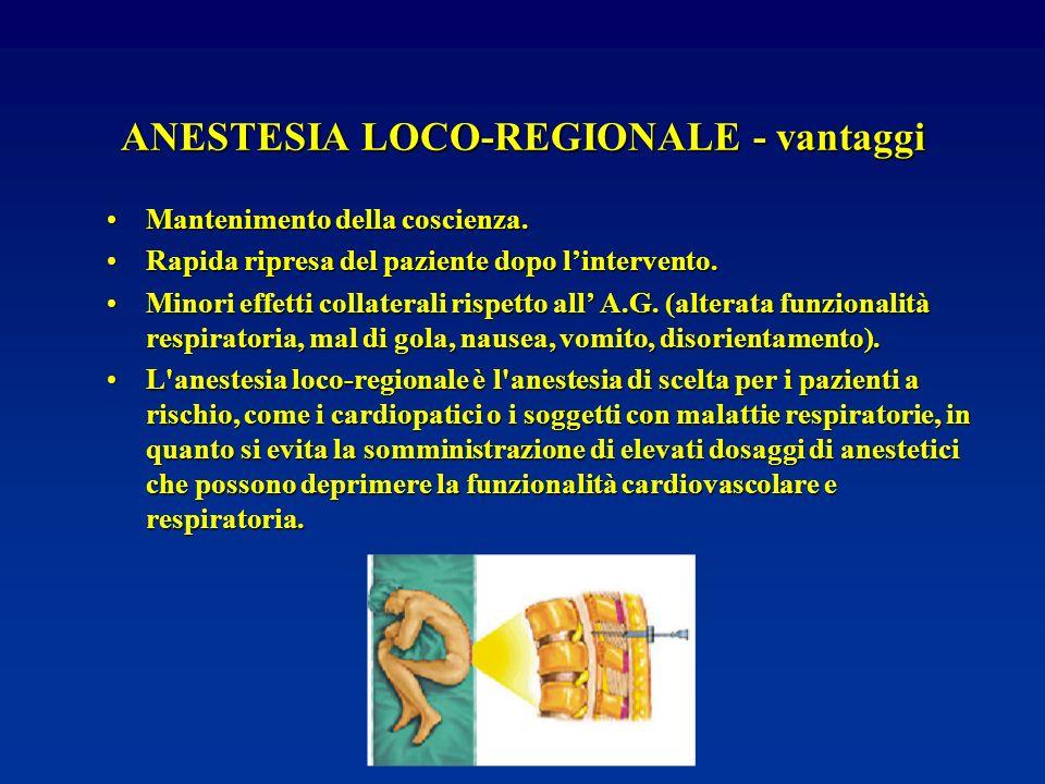 ANESTESIA LOCO-REGIONALE - vantaggi Mantenimento della coscienza.Mantenimento della coscienza. Rapida ripresa del paziente dopo lintervento.Rapida rip