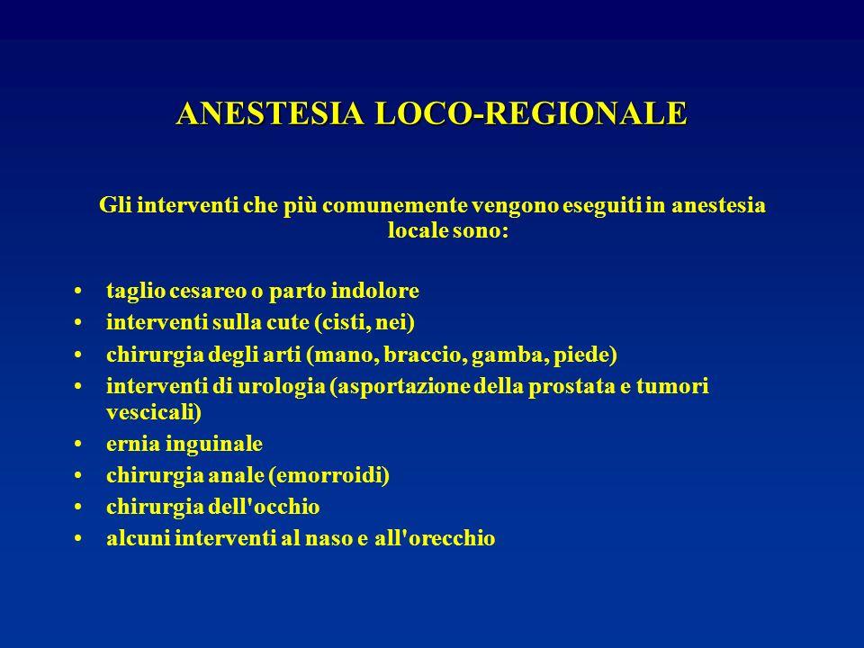 ANESTESIA LOCO-REGIONALE Gli interventi che più comunemente vengono eseguiti in anestesia locale sono: taglio cesareo o parto indolore interventi sull