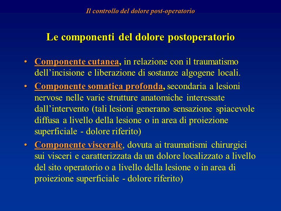Le componenti del dolore postoperatorio Componente cutanea,Componente cutanea, in relazione con il traumatismo dellincisione e liberazione di sostanze
