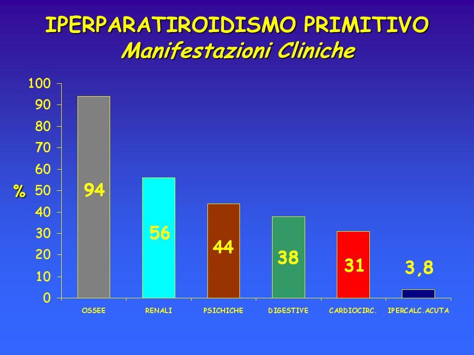 IPERPARATIROIDISMO PRIMITIVO Manifestazioni Cliniche %