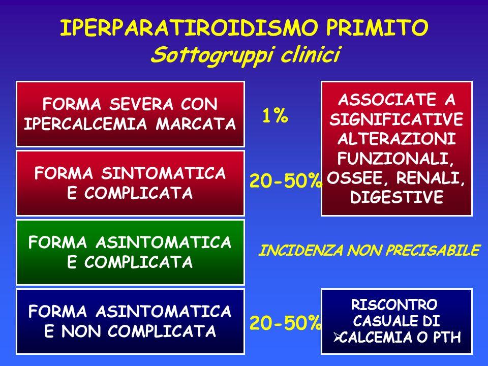 IPERPARATIROIDISMO PRIMITO Sottogruppi clinici FORMA SEVERA CON IPERCALCEMIA MARCATA FORMA SINTOMATICA E COMPLICATA FORMA ASINTOMATICA E COMPLICATA FO
