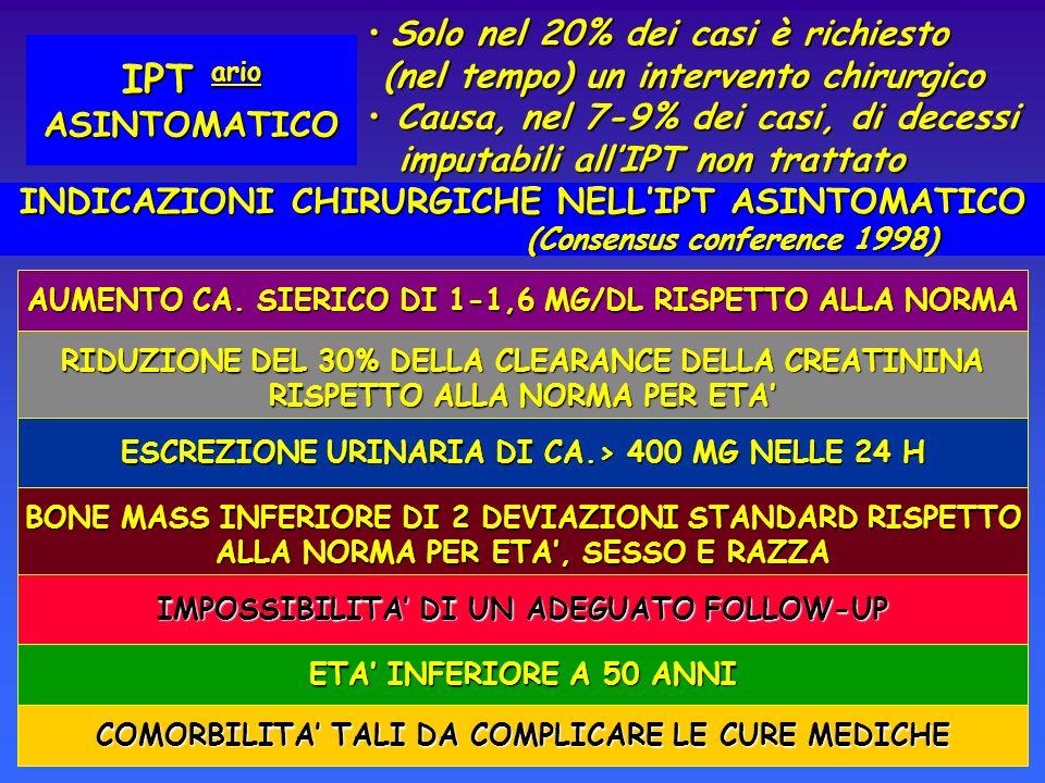 INDICAZIONI CHIRURGICHE NELLIPT ASINTOMATICO (Consensus conference 1998) AUMENTO CA. SIERICO DI 1-1,6 MG/DL RISPETTO ALLA NORMA RIDUZIONE DEL 30% DELL