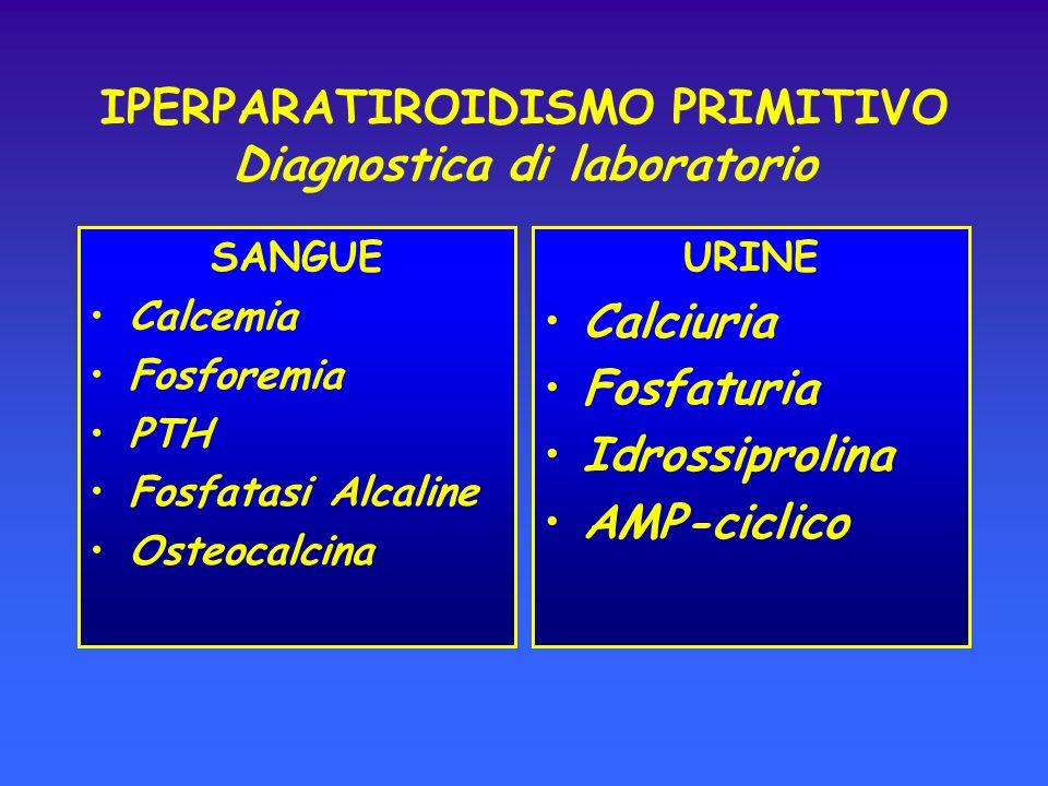 IPERPARATIROIDISMO PRIMITIVO Diagnostica di laboratorio SANGUE Calcemia Fosforemia PTH Fosfatasi Alcaline Osteocalcina URINE Calciuria Fosfaturia Idro