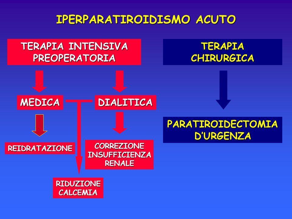 IPERPARATIROIDISMO ACUTO TERAPIA INTENSIVA PREOPERATORIA MEDICADIALITICA REIDRATAZIONE CORREZIONEINSUFFICIENZARENALE RIDUZIONECALCEMIA TERAPIACHIRURGI