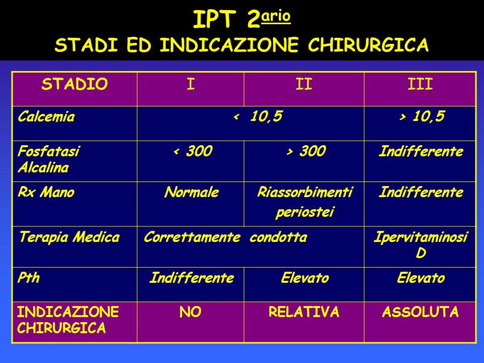 IPT 2 ario STADI ED INDICAZIONE CHIRURGICA STADIOIIIIII Calcemia <10,5> 10,5 Fosfatasi Alcalina < 300> 300Indifferente Rx ManoNormaleRiassorbimenti pe