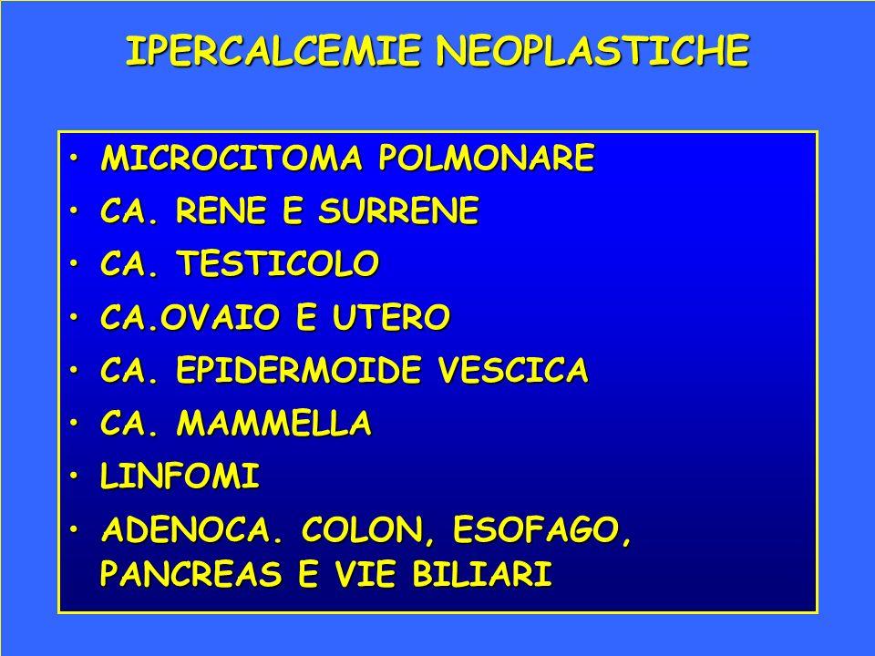 IPERCALCEMIE NEOPLASTICHE MICROCITOMA POLMONAREMICROCITOMA POLMONARE CA. RENE E SURRENECA. RENE E SURRENE CA. TESTICOLOCA. TESTICOLO CA.OVAIO E UTEROC