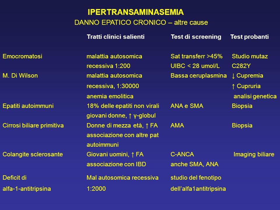 IPERTRANSAMINASEMIA DANNO EPATICO CRONICO – altre cause Tratti clinici salientiTest di screening Test probanti Emocromatosimalattia autosomicaSat tran