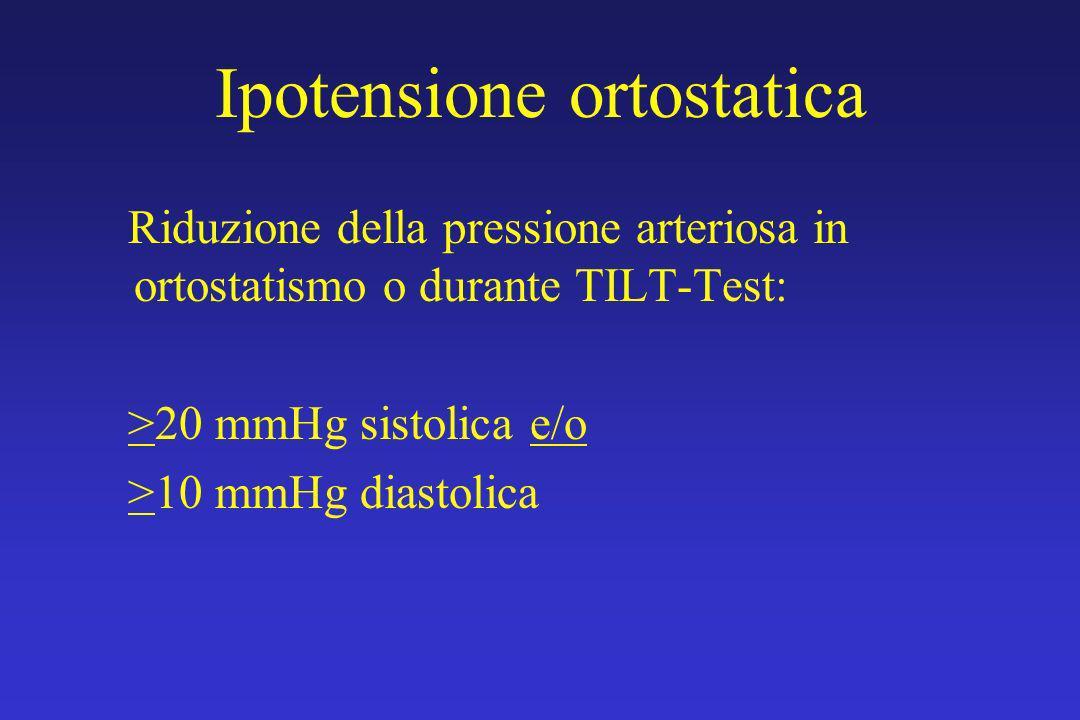 Ipotensione ortostatica Riduzione della pressione arteriosa in ortostatismo o durante TILT-Test: >20 mmHg sistolica e/o >10 mmHg diastolica
