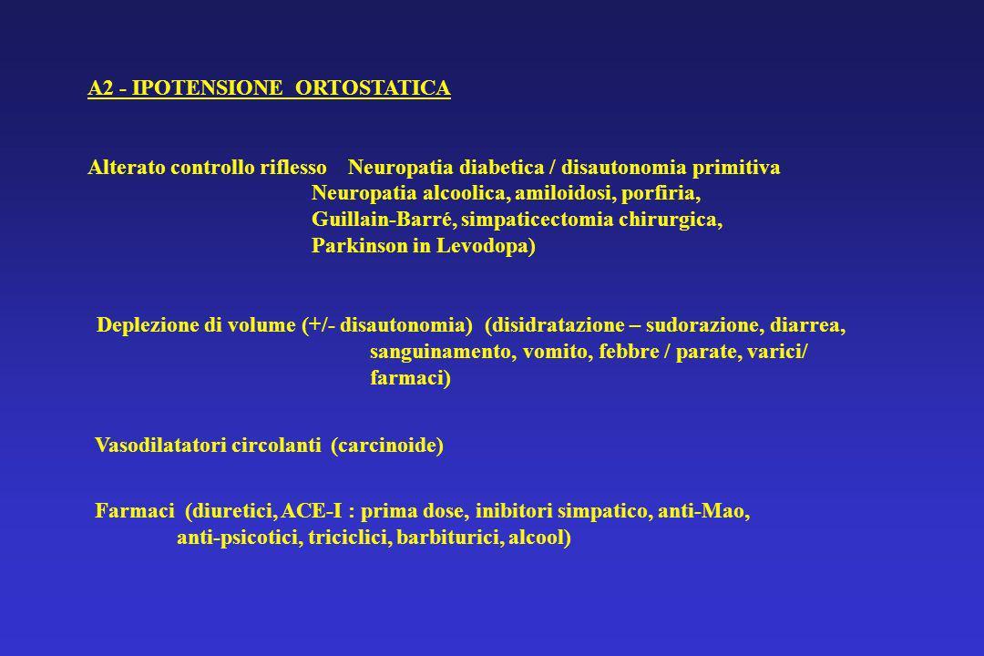 A2 - IPOTENSIONE ORTOSTATICA Alterato controllo riflesso Neuropatia diabetica / disautonomia primitiva Neuropatia alcoolica, amiloidosi, porfiria, Gui