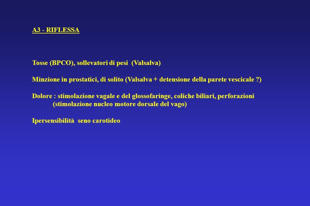 A3 - RIFLESSA Tosse (BPCO), sollevatori di pesi (Valsalva) Minzione in prostatici, di solito (Valsalva + detensione della parete vescicale ?) Dolore :