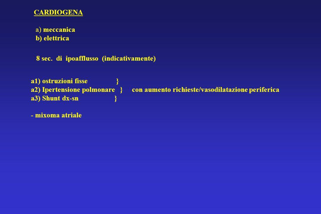 CARDIOGENA a) meccanica b) elettrica a1) ostruzioni fisse } a2) Ipertensione polmonare } con aumento richieste/vasodilatazione periferica a3) Shunt dx