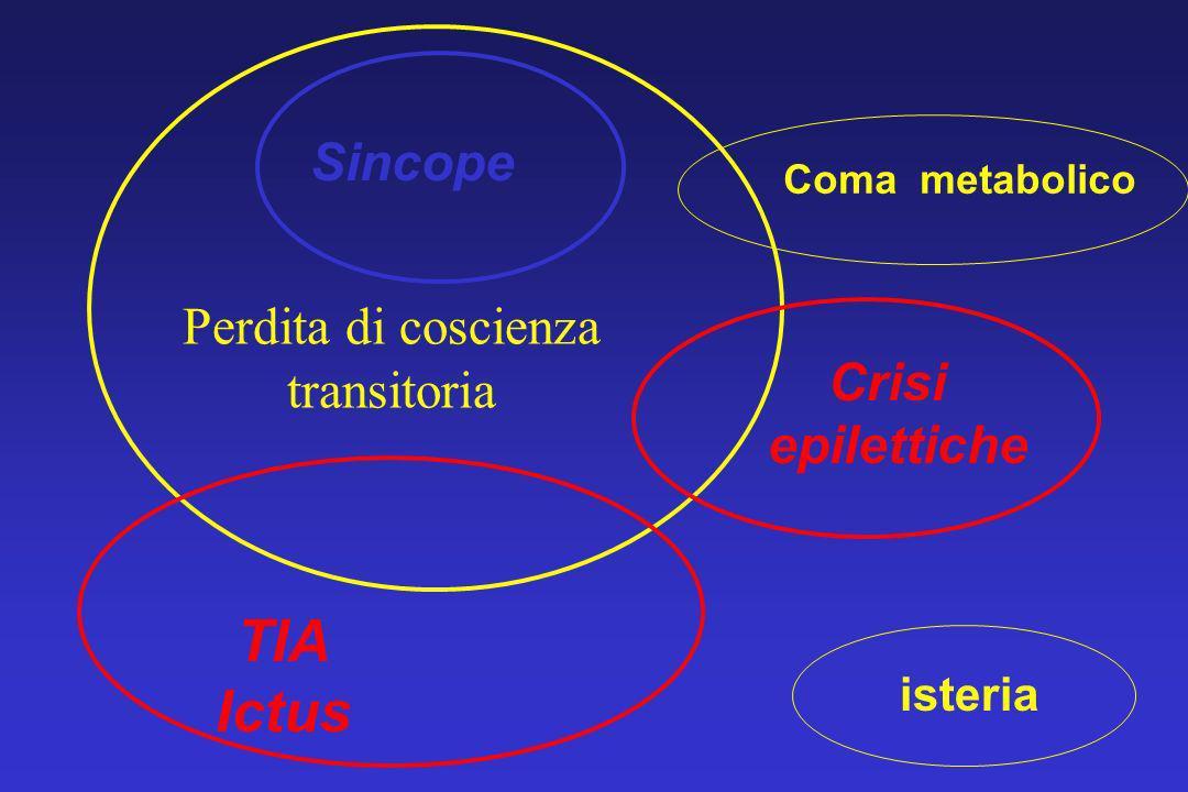 Sincope Perdita di coscienza transitoria Crisi epilettiche TIA Ictus isteria Coma metabolico