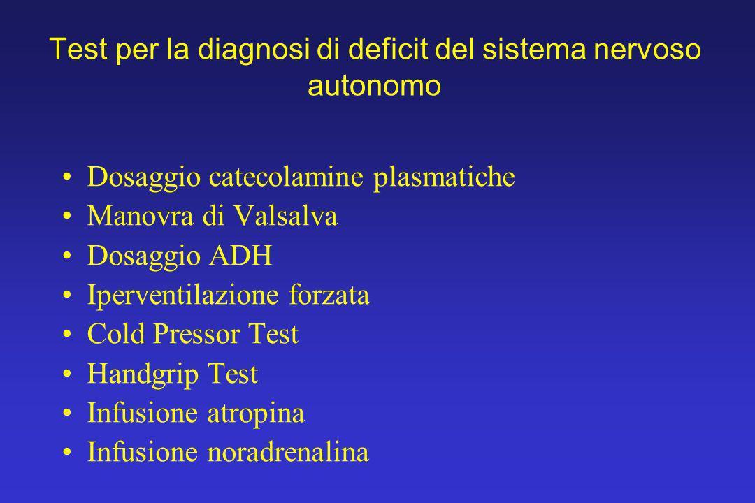 Test per la diagnosi di deficit del sistema nervoso autonomo Dosaggio catecolamine plasmatiche Manovra di Valsalva Dosaggio ADH Iperventilazione forza