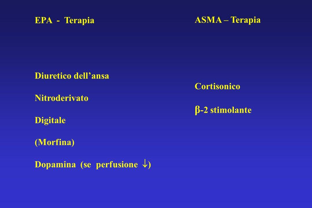 EPA - Terapia Diuretico dellansa Nitroderivato Digitale (Morfina) Dopamina (se perfusione ) ASMA – Terapia Cortisonico β -2 stimolante