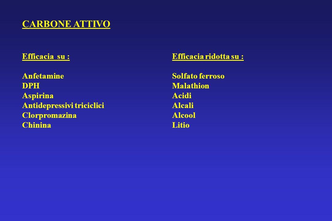 CARBONE ATTIVO Efficacia su : Anfetamine DPH Aspirina Antidepressivi triciclici Clorpromazina Chinina Efficacia ridotta su : Solfato ferroso Malathion