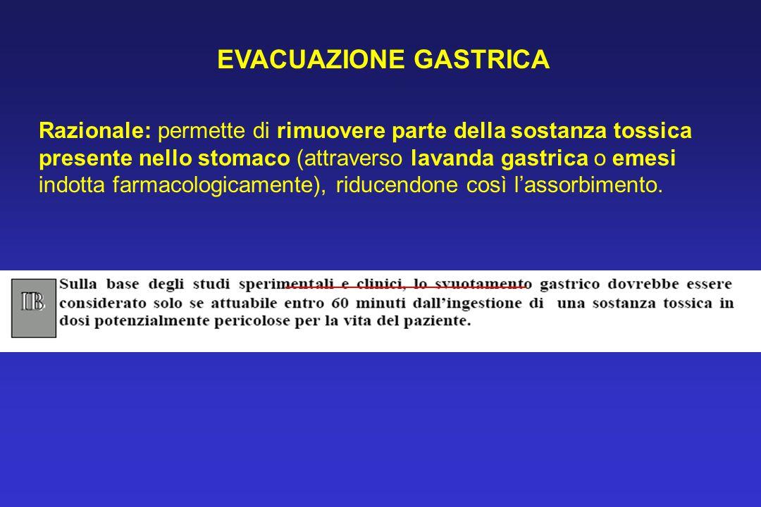EVACUAZIONE GASTRICA Razionale: permette di rimuovere parte della sostanza tossica presente nello stomaco (attraverso lavanda gastrica o emesi indotta