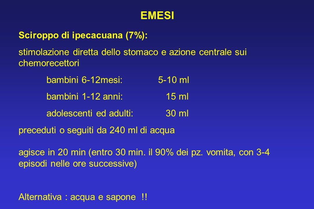 EMESI Sciroppo di ipecacuana (7%): stimolazione diretta dello stomaco e azione centrale sui chemorecettori bambini 6-12mesi: 5-10 ml bambini 1-12 anni