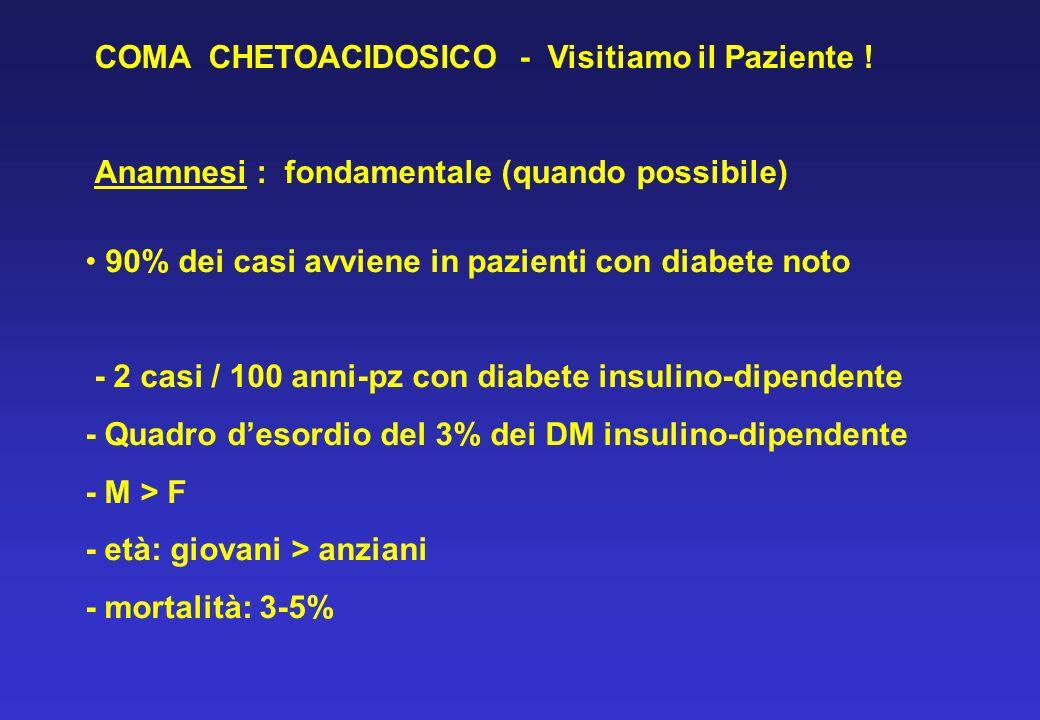 COMA CHETOACIDOSICO - Visitiamo il Paziente ! Anamnesi : fondamentale (quando possibile) 90% dei casi avviene in pazienti con diabete noto - 2 casi /